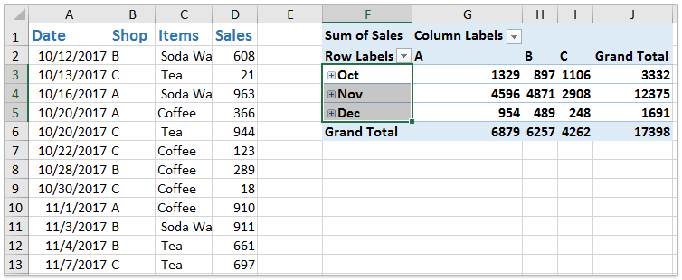 excel pivot table vlookup tutorial